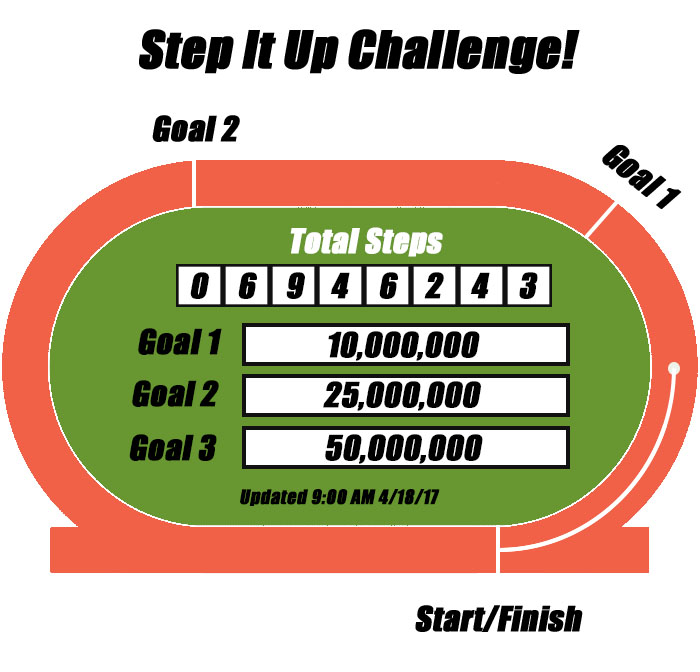 Step It Up Challenge: We're almost to the first goal!
