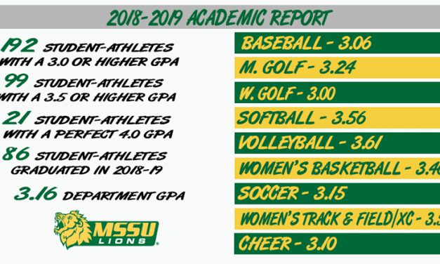 Southern Student-Athletes Shine In Classroom